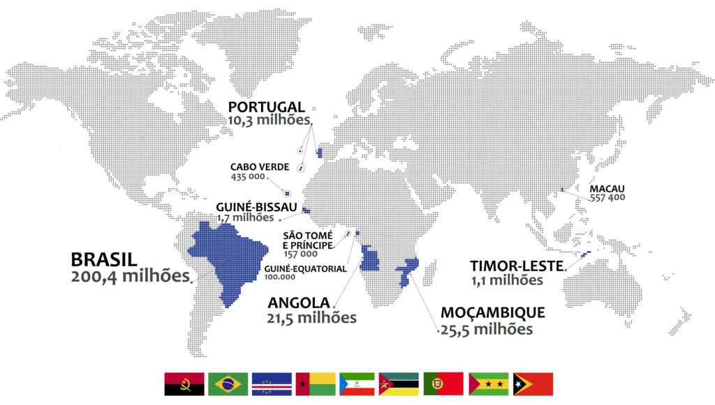 Portuguese Population in the World - Map - 2016